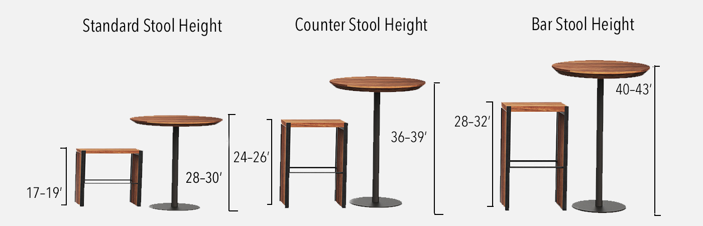 Incredible Choosing The Perfect Bar Or Counter Stool Height For Your Ibusinesslaw Wood Chair Design Ideas Ibusinesslaworg