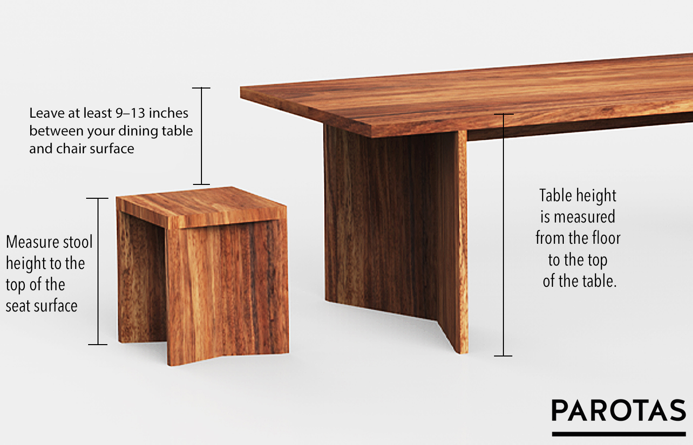 Guide How To Calculate The Best Dining Table Size For