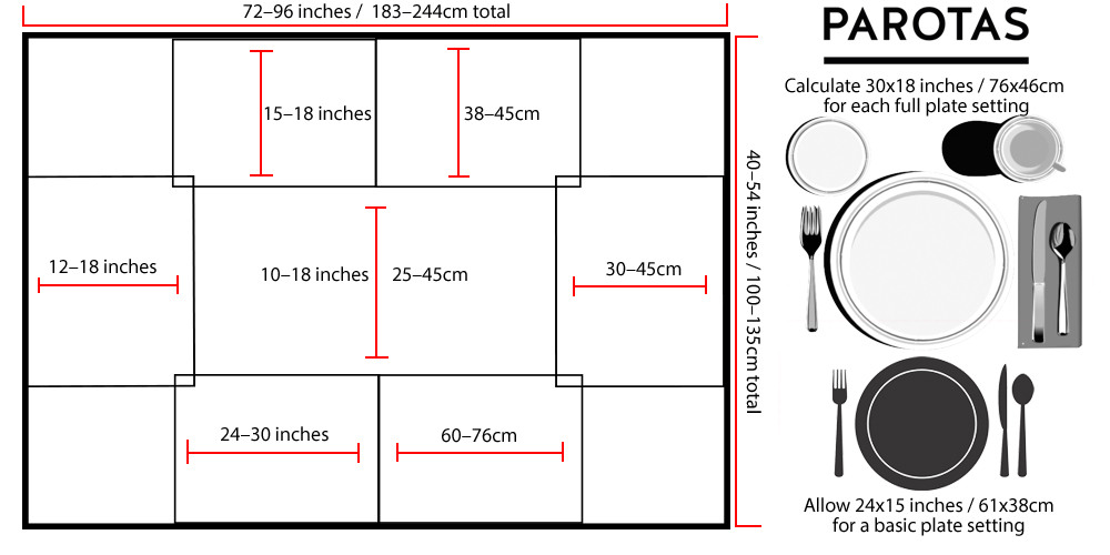 Standard Dining Table Size Plate Setting